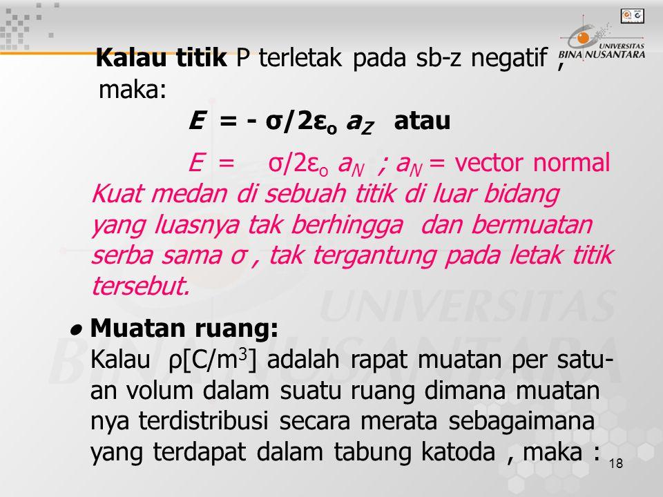 18 Kalau titik P terletak pada sb-z negatif, maka: E = - σ/2ε o a Z atau E = σ/2ε o a N ; a N = vector normal Kuat medan di sebuah titik di luar bidan
