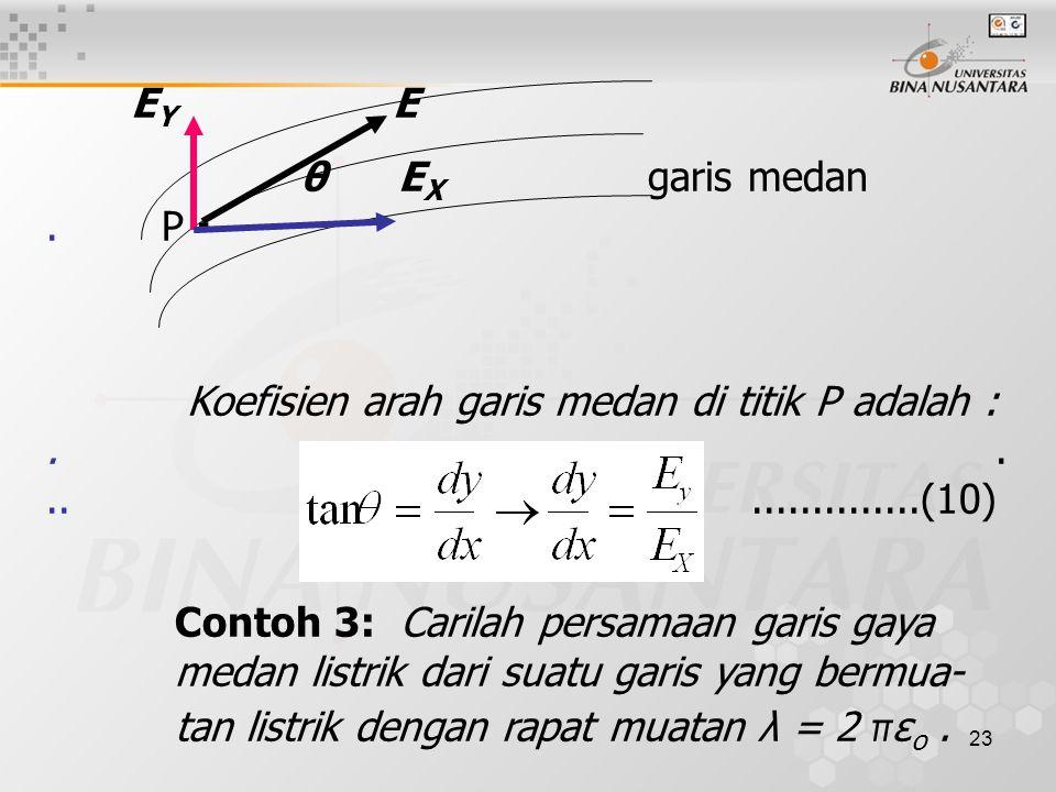23 E Y E θ E X garis medan. P ▪ Koefisien arah garis medan di titik P adalah :..................(10) Contoh 3: Carilah persamaan garis gaya medan list