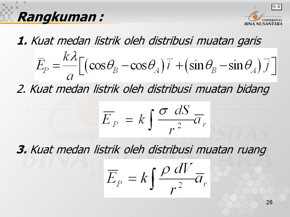 26 Rangkuman : 1. Kuat medan listrik oleh distribusi muatan garis 2.