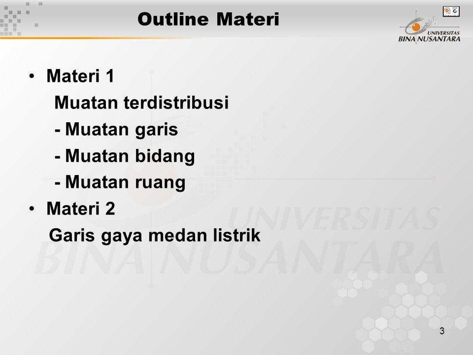 3 Outline Materi Materi 1 Muatan terdistribusi - Muatan garis - Muatan bidang - Muatan ruang Materi 2 Garis gaya medan listrik