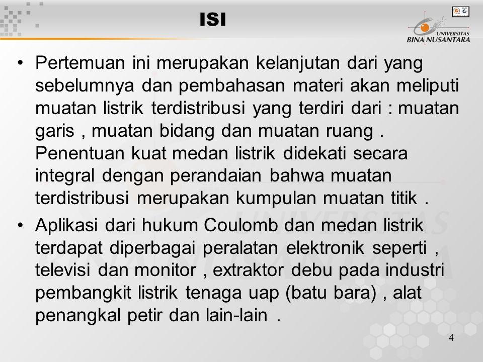 4 ISI Pertemuan ini merupakan kelanjutan dari yang sebelumnya dan pembahasan materi akan meliputi muatan listrik terdistribusi yang terdiri dari : mua