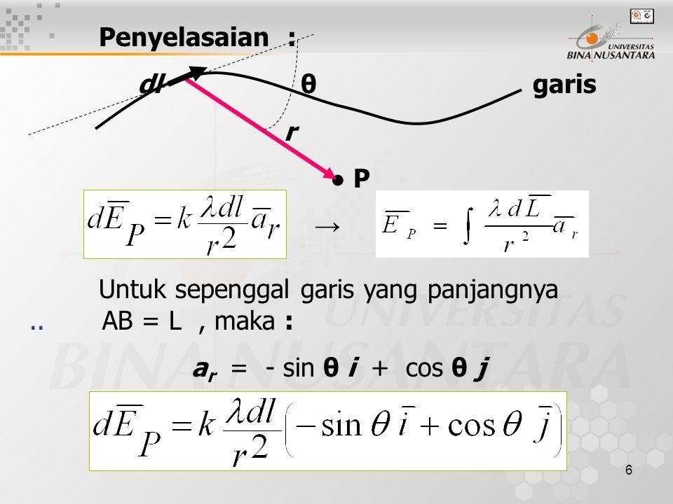 6 Penyelasaian : dl θ garis r ● P → Untuk sepenggal garis yang panjangnya.. AB = L, maka : a r = - sin θ i + cos θ j
