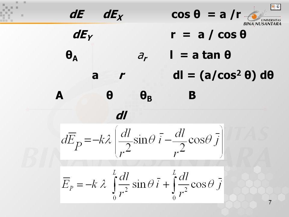 7 dE dE X cos θ = a /r dE Y r = a / cos θ θ A a r l = a tan θ a r dl = (a/cos 2 θ) dθ A θ θ B B dl