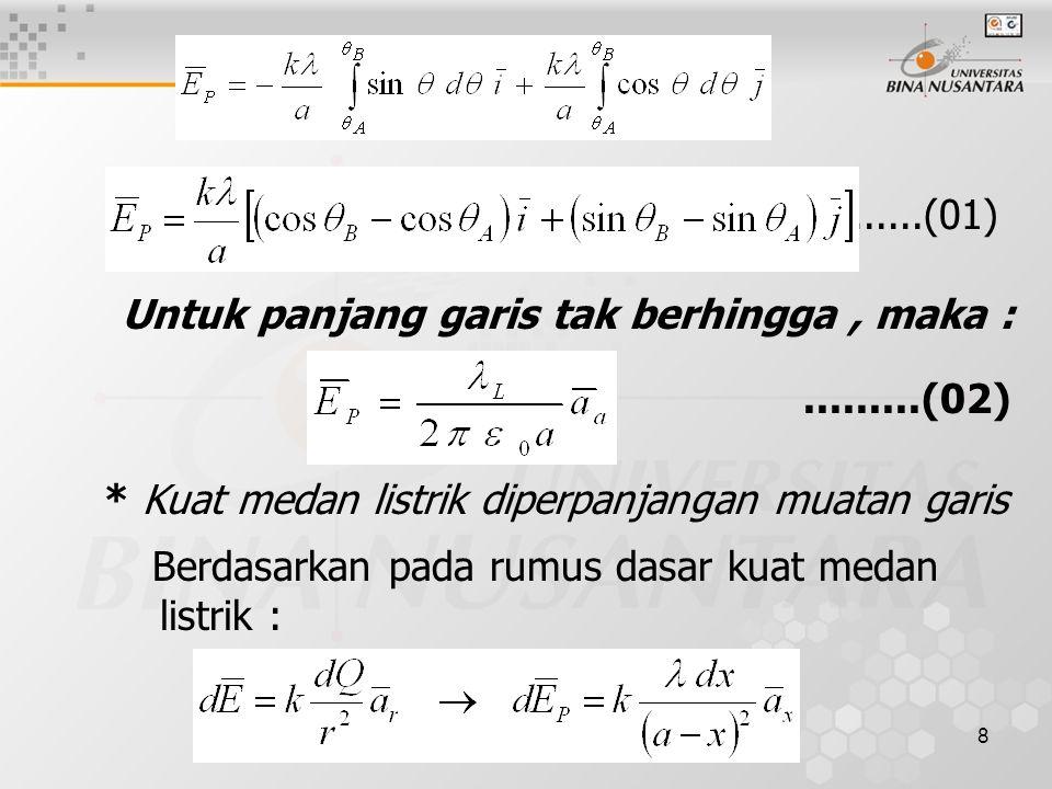 8..........(01) Untuk panjang garis tak berhingga, maka :.........(02) * Kuat medan listrik diperpanjangan muatan garis Berdasarkan pada rumus dasar k