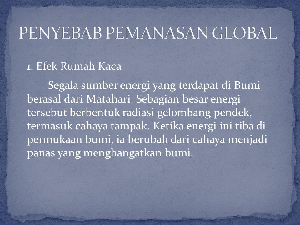 1. Efek Rumah Kaca Segala sumber energi yang terdapat di Bumi berasal dari Matahari. Sebagian besar energi tersebut berbentuk radiasi gelombang pendek