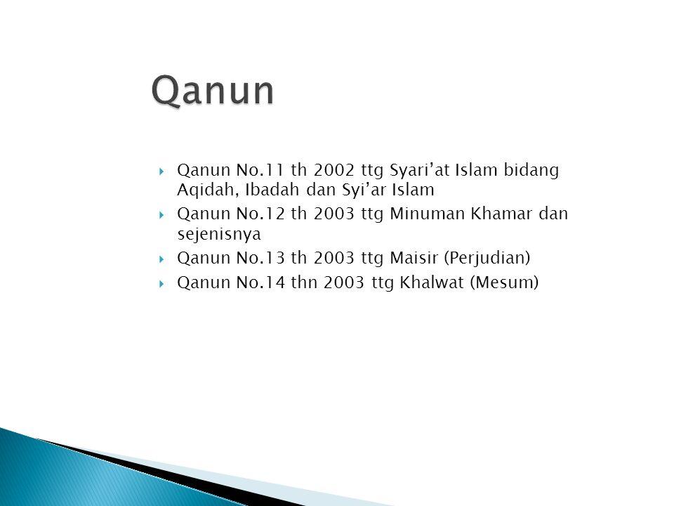  Qanun No.11 th 2002 ttg Syari'at Islam bidang Aqidah, Ibadah dan Syi'ar Islam  Qanun No.12 th 2003 ttg Minuman Khamar dan sejenisnya  Qanun No.13
