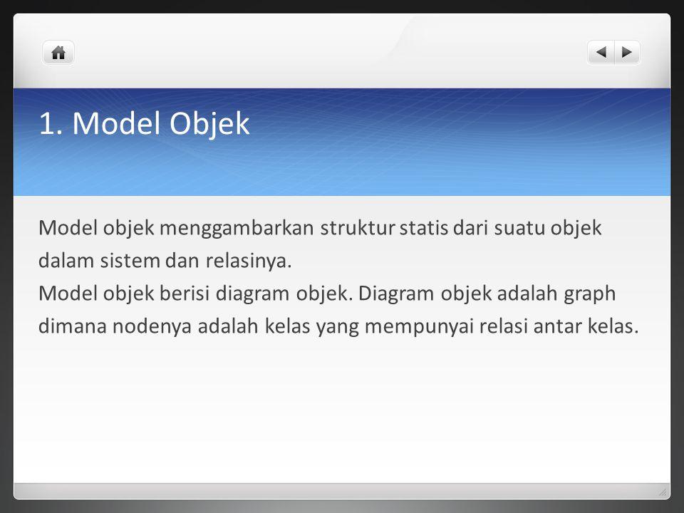1. Model Objek Model objek menggambarkan struktur statis dari suatu objek dalam sistem dan relasinya. Model objek berisi diagram objek. Diagram objek