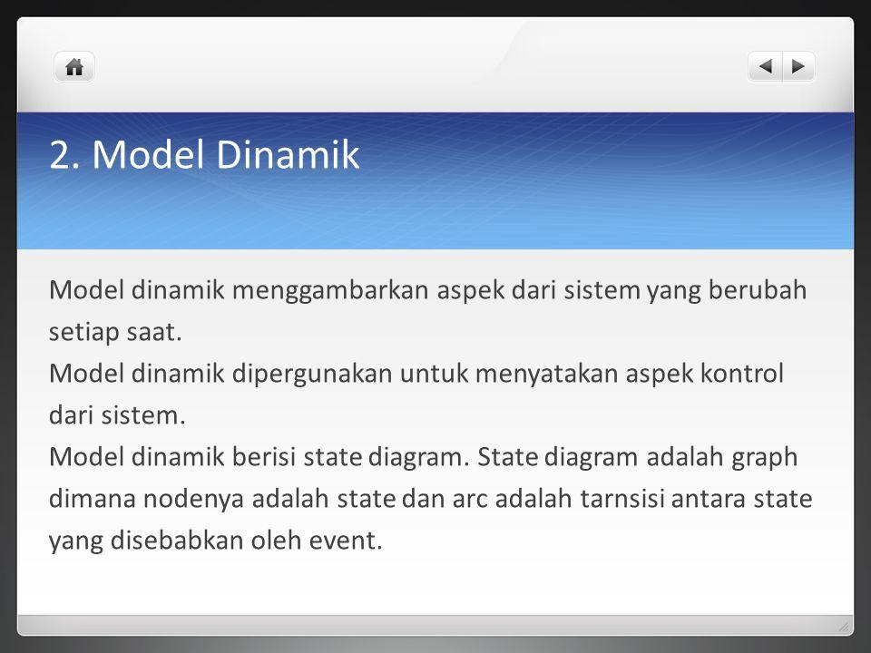 2. Model Dinamik Model dinamik menggambarkan aspek dari sistem yang berubah setiap saat. Model dinamik dipergunakan untuk menyatakan aspek kontrol dar