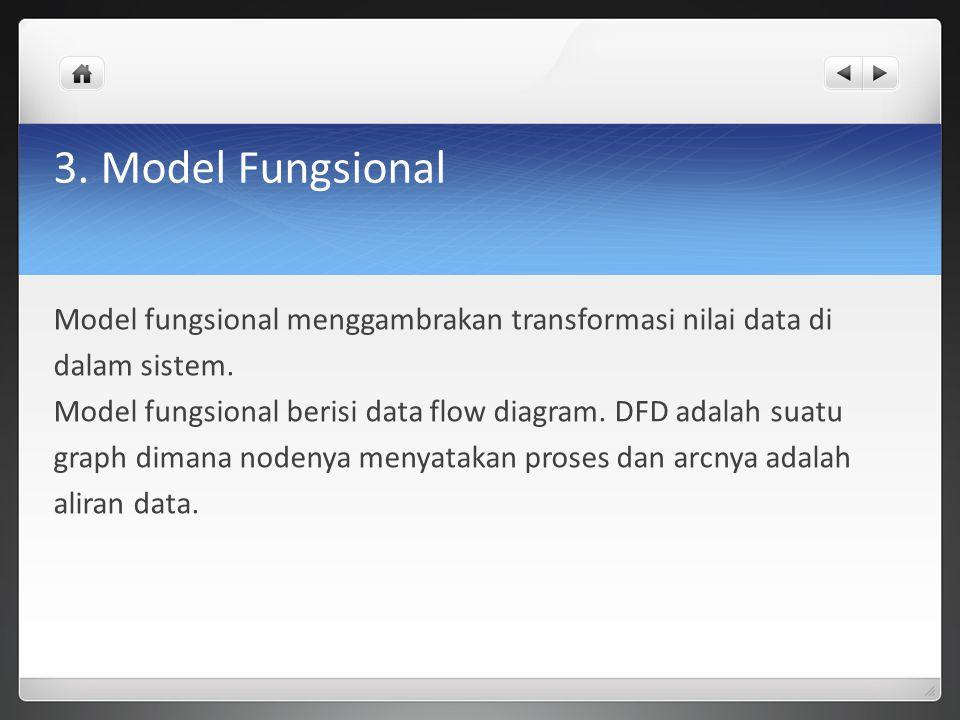 3. Model Fungsional Model fungsional menggambrakan transformasi nilai data di dalam sistem. Model fungsional berisi data flow diagram. DFD adalah suat