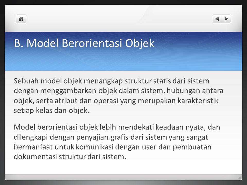 B. Model Berorientasi Objek Sebuah model objek menangkap struktur statis dari sistem dengan menggambarkan objek dalam sistem, hubungan antara objek, s