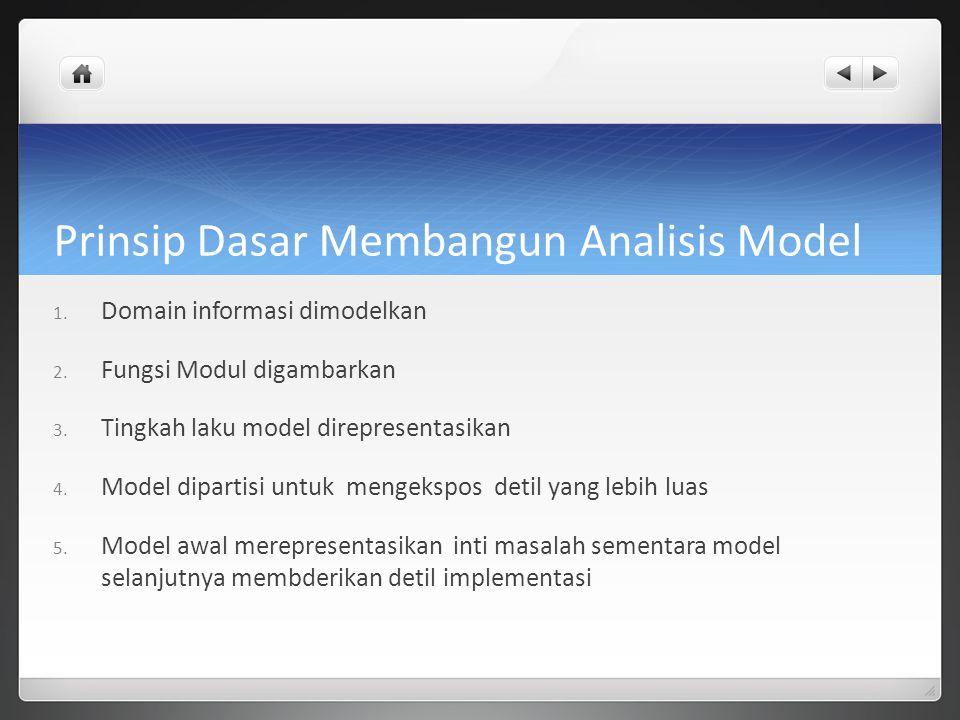 Prinsip Dasar Membangun Analisis Model 1. Domain informasi dimodelkan 2. Fungsi Modul digambarkan 3. Tingkah laku model direpresentasikan 4. Model dip