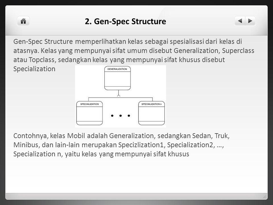 Gen-Spec Structure memperlihatkan kelas sebagai spesialisasi dari kelas di atasnya. Kelas yang mempunyai sifat umum disebut Generalization, Superclass