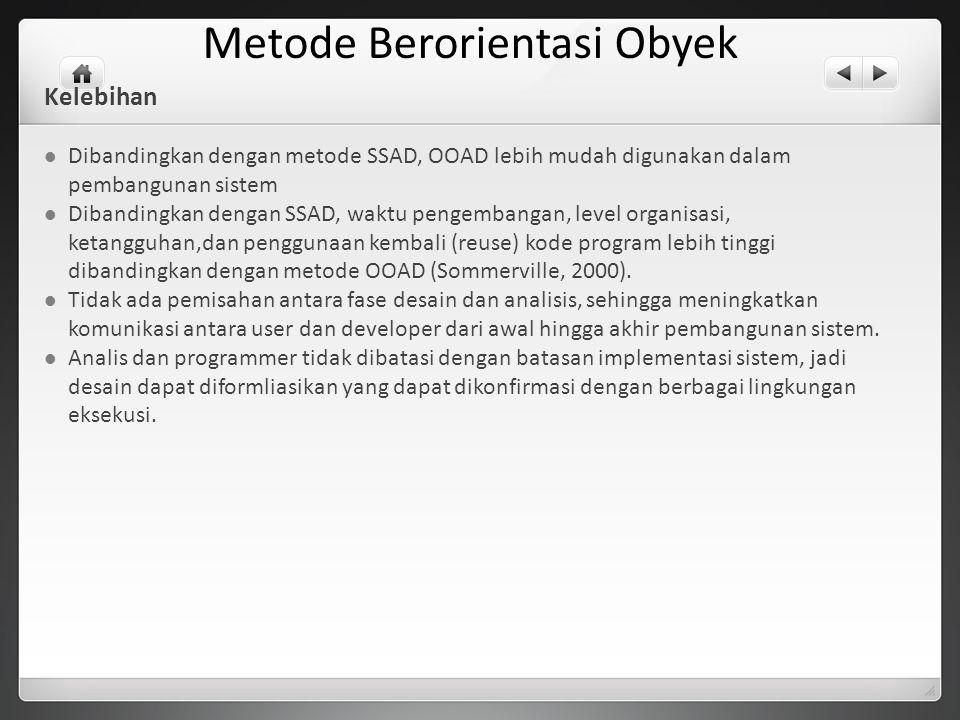 Metode Berorientasi Obyek Kelebihan Dibandingkan dengan metode SSAD, OOAD lebih mudah digunakan dalam pembangunan sistem Dibandingkan dengan SSAD, wak