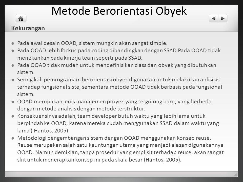 Metode Berorientasi Obyek Kekurangan Pada awal desain OOAD, sistem mungkin akan sangat simple. Pada OOAD lebih fockus pada coding dibandingkan dengan