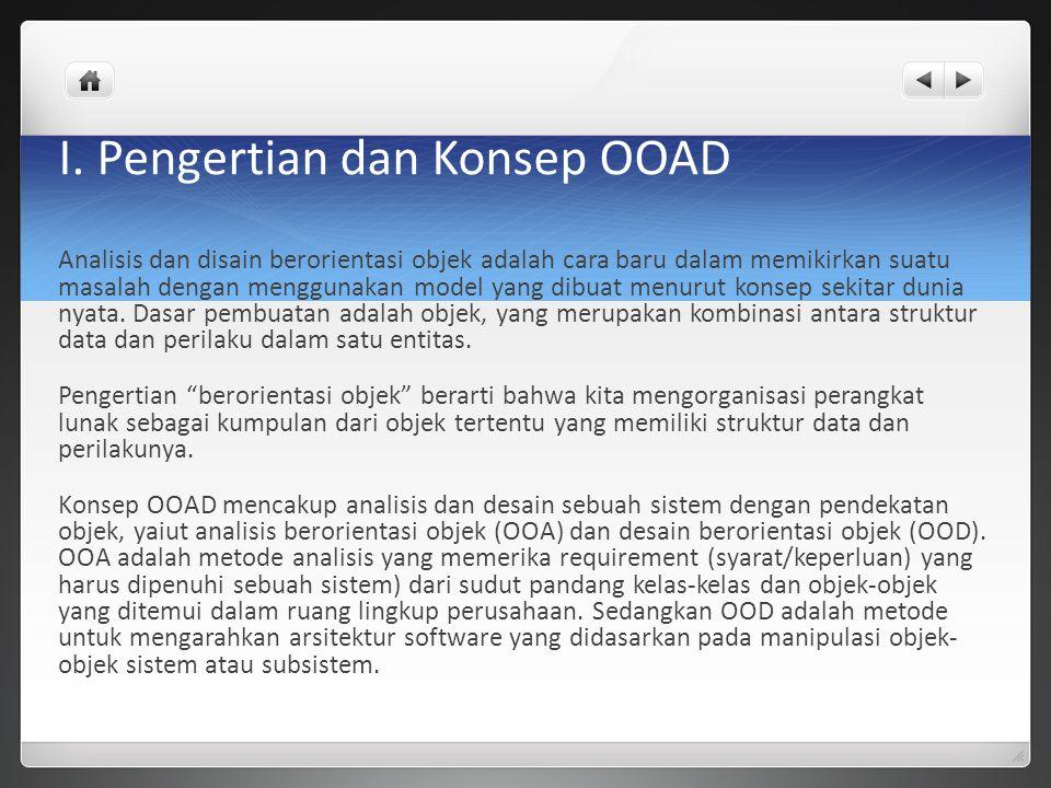 OOA (Object Oriented Analysis) OOA mempelajari permasalahan dengan menspesifikasikannya atau mengobservasi permasalahn tersebut dengan menggunakan metode berorientasi objek.