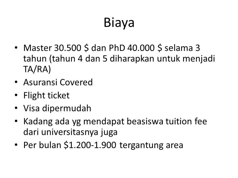Biaya Master 30.500 $ dan PhD 40.000 $ selama 3 tahun (tahun 4 dan 5 diharapkan untuk menjadi TA/RA) Asuransi Covered Flight ticket Visa dipermudah Ka