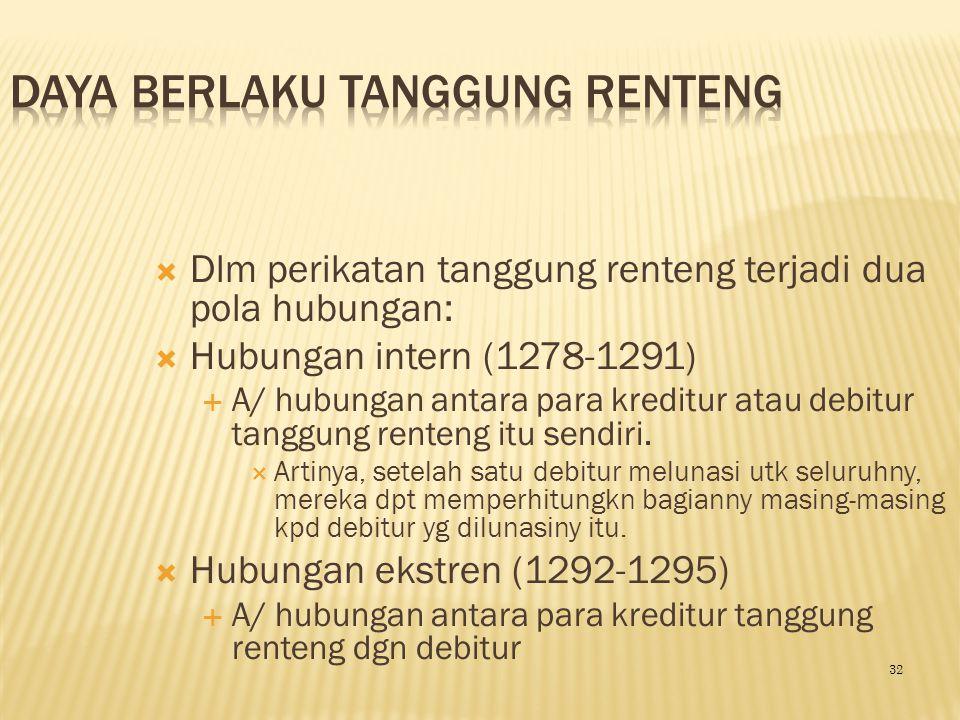  Dlm perikatan tanggung renteng terjadi dua pola hubungan:  Hubungan intern (1278-1291)  A/ hubungan antara para kreditur atau debitur tanggung ren