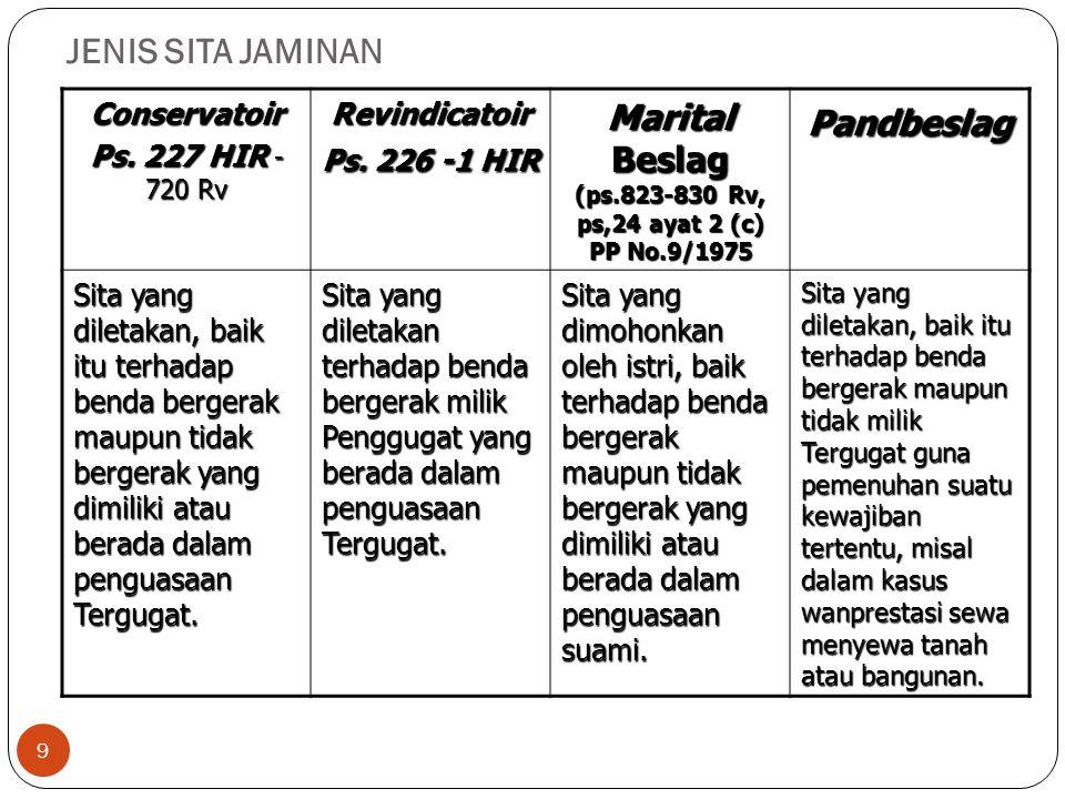 JENIS SITA JAMINAN Conservatoir Ps. 227 HIR - 720 Rv Revindicatoir Ps. 226 -1 HIR Marital Beslag (ps.823-830 Rv, ps,24 ayat 2 (c) PP No.9/1975 Pandbes