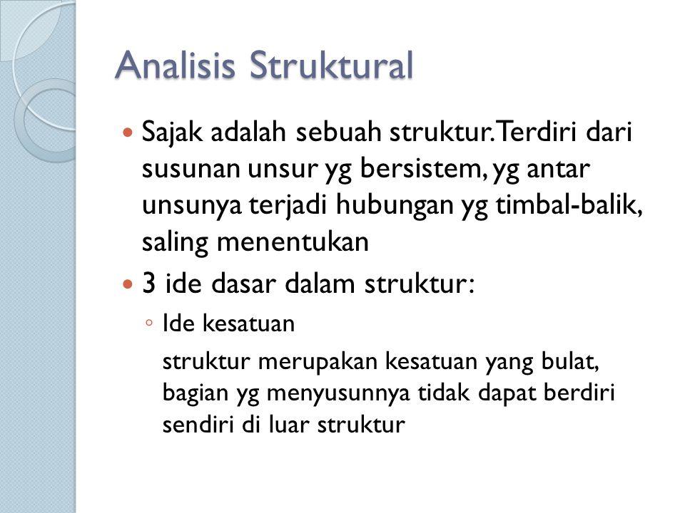 Analisis Struktural Sajak adalah sebuah struktur. Terdiri dari susunan unsur yg bersistem, yg antar unsunya terjadi hubungan yg timbal-balik, saling m