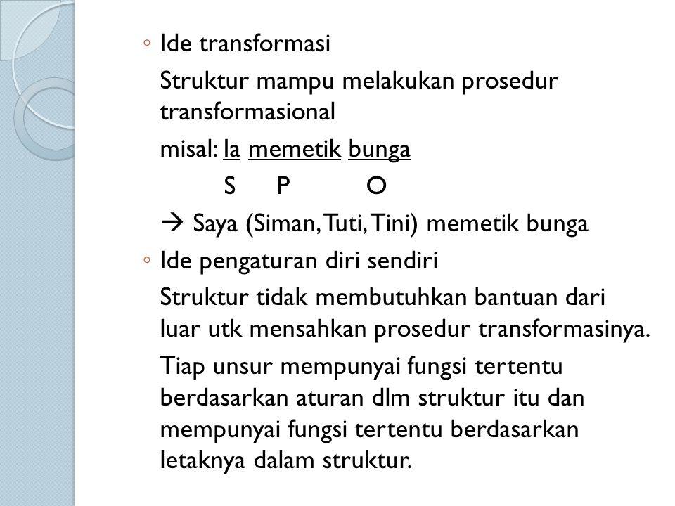 ◦ Ide transformasi Struktur mampu melakukan prosedur transformasional misal: Ia memetik bunga S P O  Saya (Siman, Tuti, Tini) memetik bunga ◦ Ide pengaturan diri sendiri Struktur tidak membutuhkan bantuan dari luar utk mensahkan prosedur transformasinya.