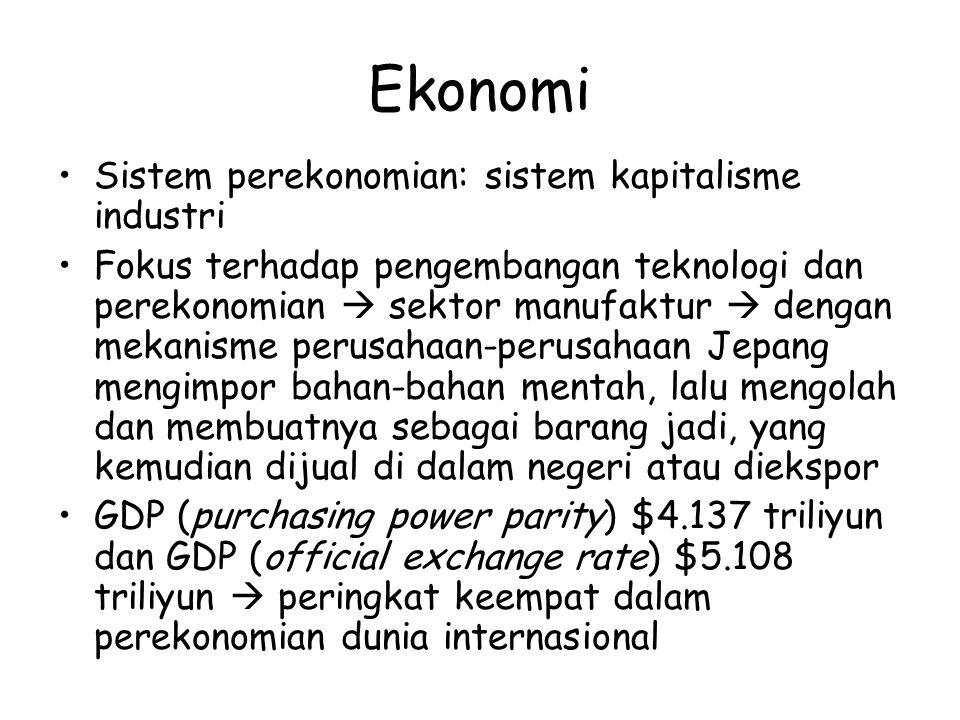 Ekonomi Sistem perekonomian: sistem kapitalisme industri Fokus terhadap pengembangan teknologi dan perekonomian  sektor manufaktur  dengan mekanisme