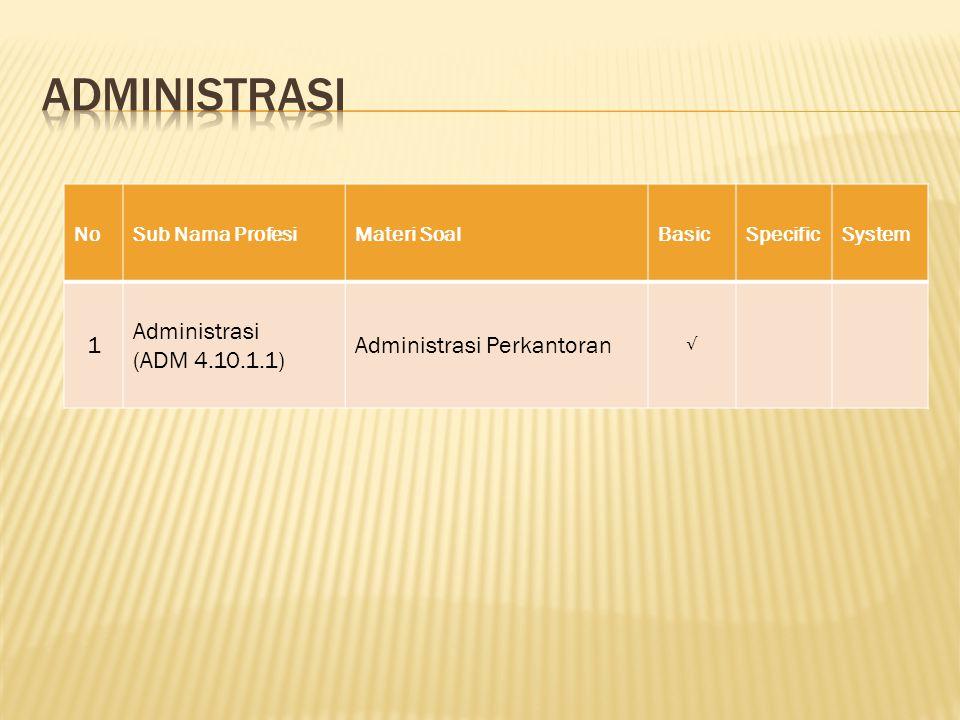 NoSub Nama ProfesiMateri SoalBasicSpecificSystem 1 Administrasi (ADM 4.10.1.1) Administrasi Perkantoran √