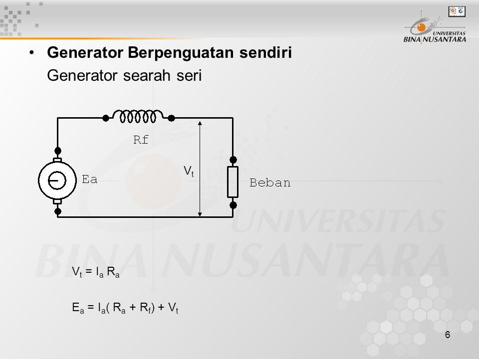 6 Generator Berpenguatan sendiri Generator searah seri VtVt V t = I a R a E a = I a ( R a + R f ) + V t