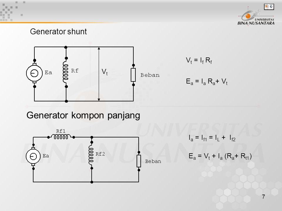 7 Generator shunt VtVt V t = I f R f E a = I a R a + V t Generator kompon panjang I a = I f1 = I L + I f2 E a = V t + I a (R a + R t1 )