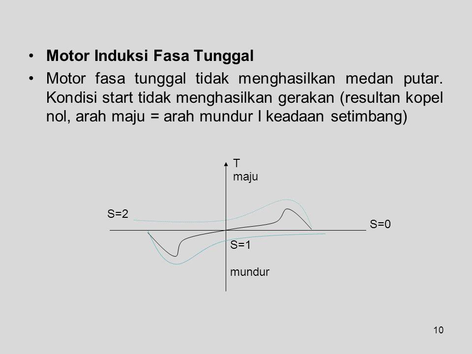 10 Motor Induksi Fasa Tunggal Motor fasa tunggal tidak menghasilkan medan putar.