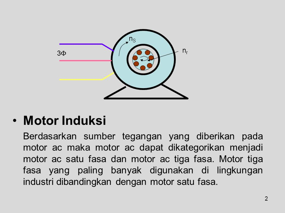2 Motor Induksi Berdasarkan sumber tegangan yang diberikan pada motor ac maka motor ac dapat dikategorikan menjadi motor ac satu fasa dan motor ac tiga fasa.