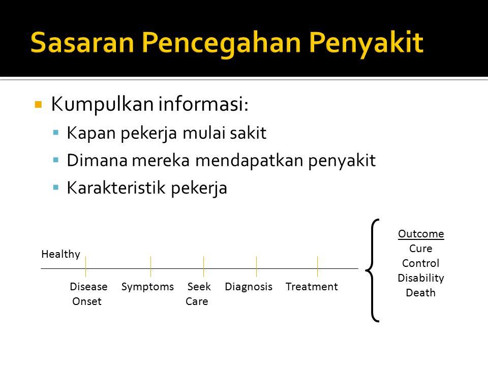  Kumpulkan informasi:  Kapan pekerja mulai sakit  Dimana mereka mendapatkan penyakit  Karakteristik pekerja Outcome Cure Control Disability Death