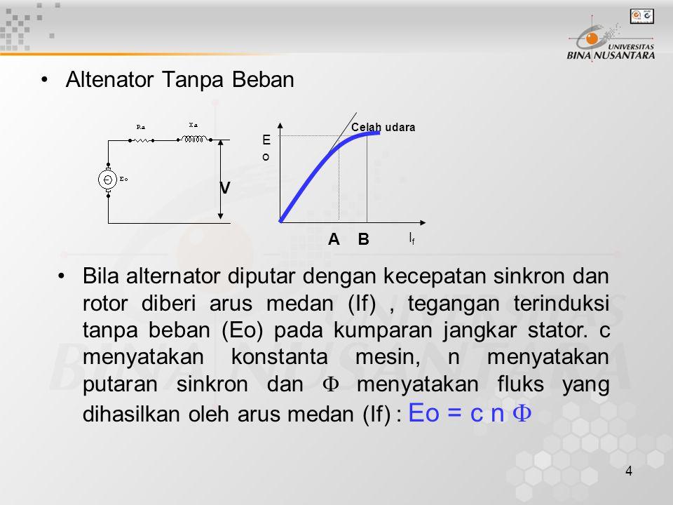 4 Altenator Tanpa Beban V B A EoEo Celah udara IfIf Bila alternator diputar dengan kecepatan sinkron dan rotor diberi arus medan (If), tegangan terind
