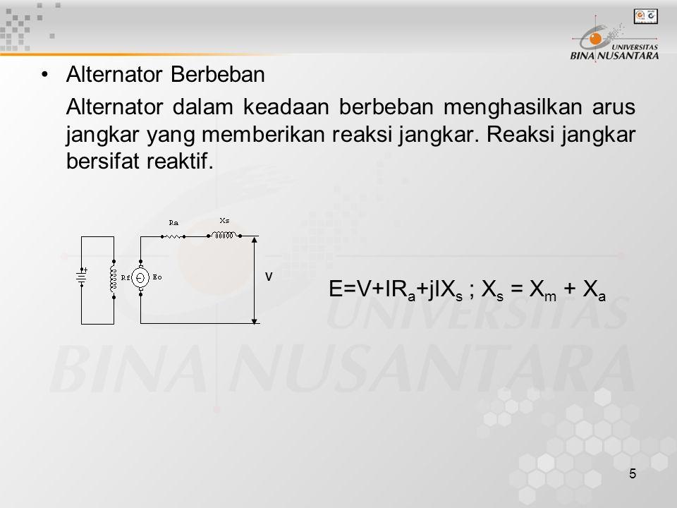 5 Alternator Berbeban Alternator dalam keadaan berbeban menghasilkan arus jangkar yang memberikan reaksi jangkar. Reaksi jangkar bersifat reaktif. V E