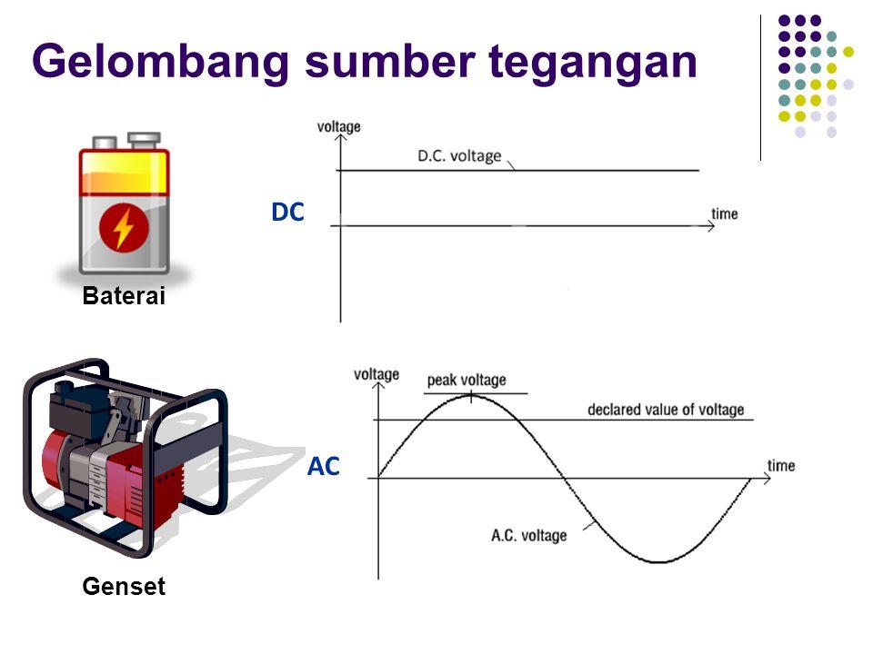 Gelombang sumber tegangan DC AC Baterai Genset