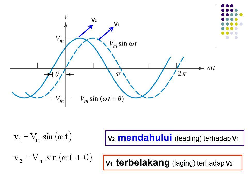 Problem Dari hasil pengukuran tegangan Jala-jala PLN, dengan voltmeter = 230 volt Hitung tegangan sesaat (instantaneous voltage) :