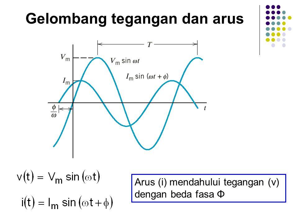 Gelombang tegangan dan arus Arus (i) mendahului tegangan (v) dengan beda fasa Φ