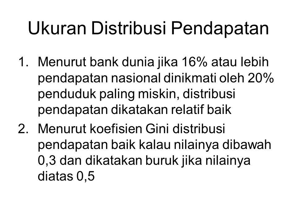 Ukuran Distribusi Pendapatan 1.Menurut bank dunia jika 16% atau lebih pendapatan nasional dinikmati oleh 20% penduduk paling miskin, distribusi pendap