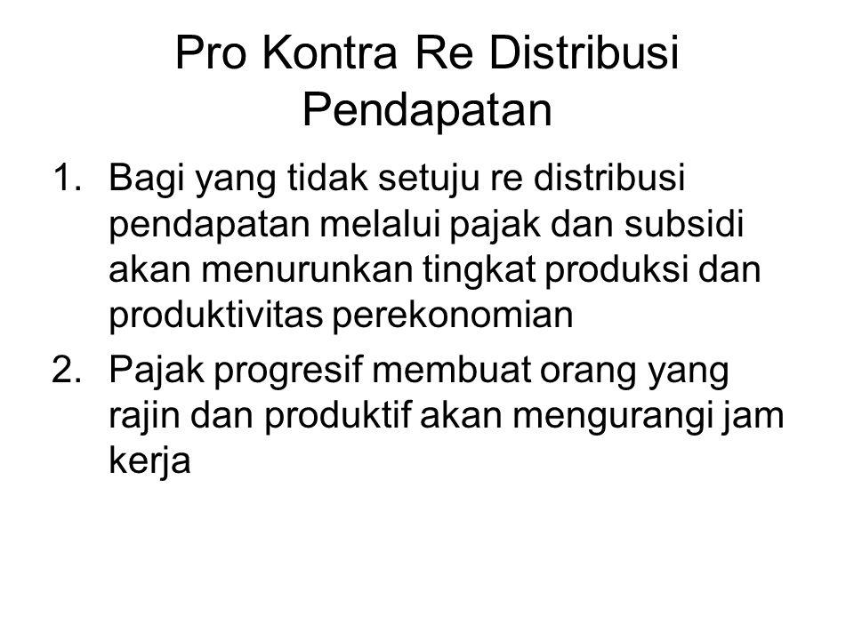 Pro Kontra Re Distribusi Pendapatan 1.Bagi yang tidak setuju re distribusi pendapatan melalui pajak dan subsidi akan menurunkan tingkat produksi dan p