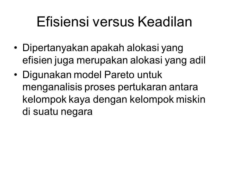 Efisiensi versus Keadilan Dipertanyakan apakah alokasi yang efisien juga merupakan alokasi yang adil Digunakan model Pareto untuk menganalisis proses