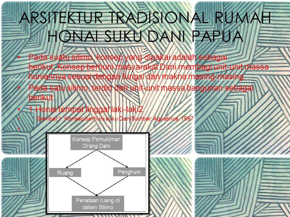 ARSITEKTUR TRADISIONAL RUMAH HONAI SUKU DANI PAPUA Pada suatu silimo, konsep yang dipakai adalah sebagai berikut: Konsep berhuni masyarakat Dani membagi unit-unit massa huniannya sesuai dengan fungsi dan makna masing-masing.