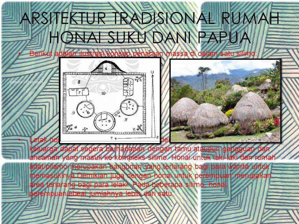 ARSITEKTUR TRADISIONAL RUMAH HONAI SUKU DANI PAPUA 2.Pilamo (rumah adat) 3.Honai tempat tinggal perempuan (ebeai) 4.Hunila (dapur) 5. Wamdabu (kandang