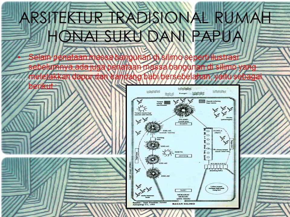 ARSITEKTUR TRADISIONAL RUMAH HONAI SUKU DANI PAPUA F.