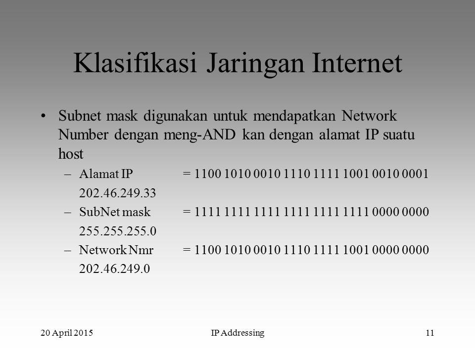 20 April 2015IP Addressing11 Klasifikasi Jaringan Internet Subnet mask digunakan untuk mendapatkan Network Number dengan meng-AND kan dengan alamat IP suatu host –Alamat IP= 1100 1010 0010 1110 1111 1001 0010 0001 202.46.249.33 –SubNet mask = 1111 1111 1111 1111 1111 1111 0000 0000 255.255.255.0 –Network Nmr = 1100 1010 0010 1110 1111 1001 0000 0000 202.46.249.0