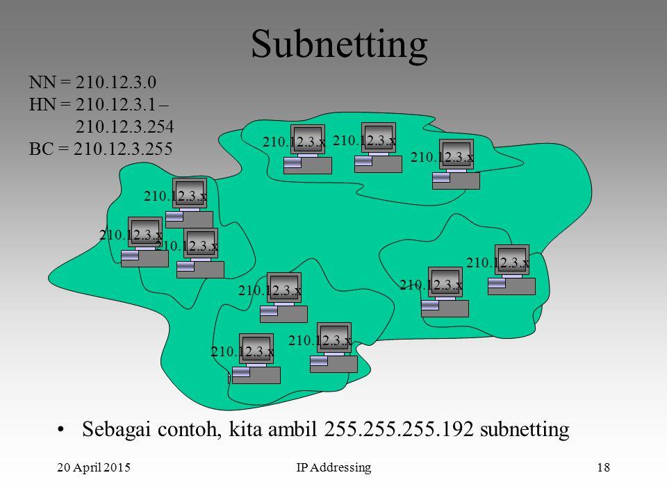 20 April 2015IP Addressing18 Subnetting Sebagai contoh, kita ambil 255.255.255.192 subnetting 210.12.3.6 210.12.3.x NN = 210.12.3.0 HN = 210.12.3.1 – 210.12.3.254 BC = 210.12.3.255