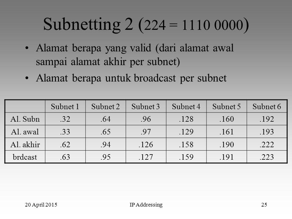 20 April 2015IP Addressing25 Alamat berapa yang valid (dari alamat awal sampai alamat akhir per subnet) Alamat berapa untuk broadcast per subnet Subnetting 2 ( 224 = 1110 0000 ) Subnet 1Subnet 2Subnet 3Subnet 4Subnet 5Subnet 6 Al.