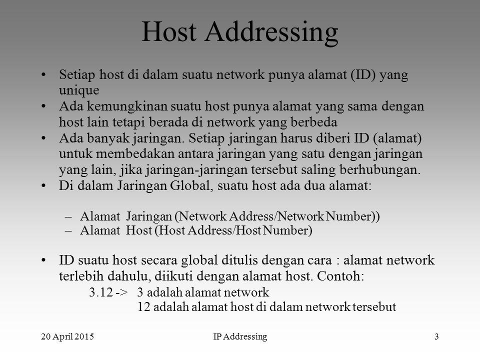 20 April 2015IP Addressing3 Host Addressing Setiap host di dalam suatu network punya alamat (ID) yang unique Ada kemungkinan suatu host punya alamat yang sama dengan host lain tetapi berada di network yang berbeda Ada banyak jaringan.