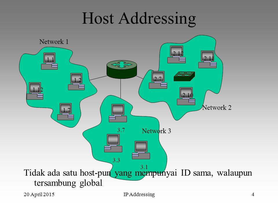 20 April 2015IP Addressing4 Host Addressing 1.12 1.2 1.7 1.1 2.12 2.10 2.7 2.11 3.3 3.7 3.1 Network 1 Network 2 Network 3 Tidak ada satu host-pun yang mempunyai ID sama, walaupun tersambung global
