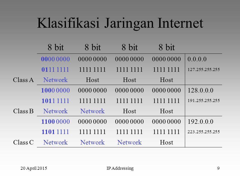 20 April 2015IP Addressing9 Klasifikasi Jaringan Internet 8 bit 0000 0.0.0.0 0111 11111111 127.255.255.255 Class ANetworkHost 1000 00000000 128.0.0.0 1011 11111111 191.255.255.255 Class BNetwork Host 1100 00000000 192.0.0.0 1101 11111111 223.255.255.255 Class CNetwork Host