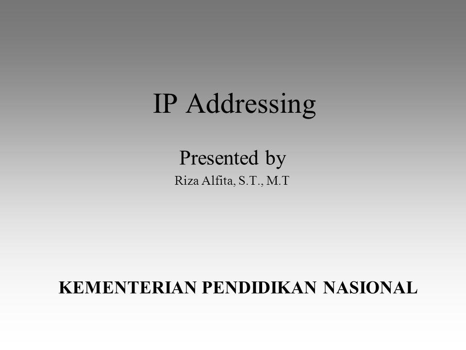 20 April 2015IP Addressing22 IP Addressing Membaca bit biner terlalu sulit Alamat IP suatu host dibaca 8 bit demi 8 bit dan setiap 8 bit tersebut dikonversi ke desimal 1010 0011 1001 0000 1010 1010 0101 1000 163.170.14488