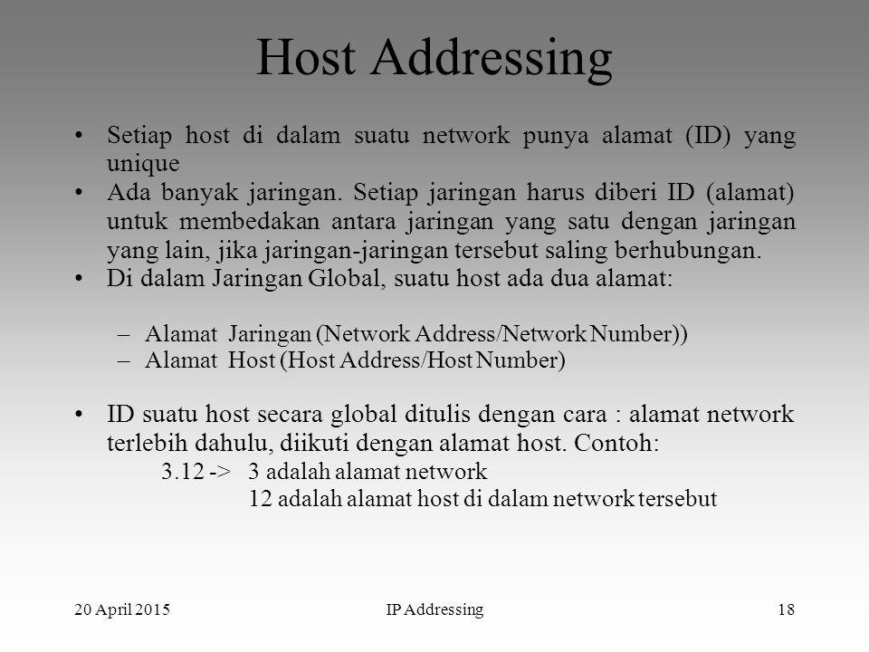 20 April 2015IP Addressing18 Host Addressing Setiap host di dalam suatu network punya alamat (ID) yang unique Ada banyak jaringan. Setiap jaringan har